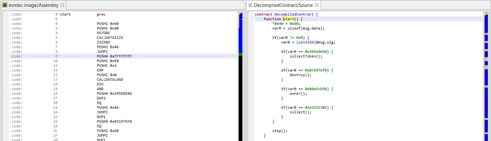 MOV AX, BX Code depilation salon: Articles, Code samples, Processor