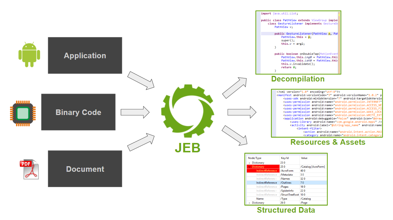 JEB Decompiler for Android v3.7.0.201909272058 - Reverse Engineering for Professionals