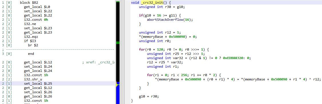 JEB Reverse Engineering Platform - JEB Decompiler by PNF
